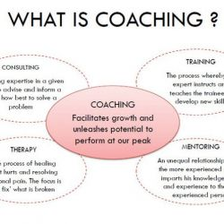 Welcome everyone to the Coaching Corner
