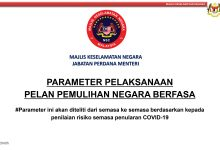 Photo of Perak to Enter Phase 2 of the National Recovery Plan Effective July 5
