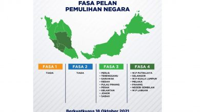 Photo of Perak to Transition into Phase 3 Effective October 18